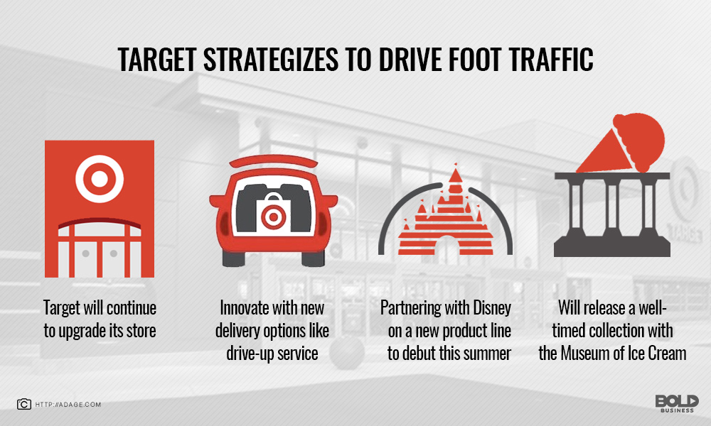 target department store strategies to increase foot traffic
