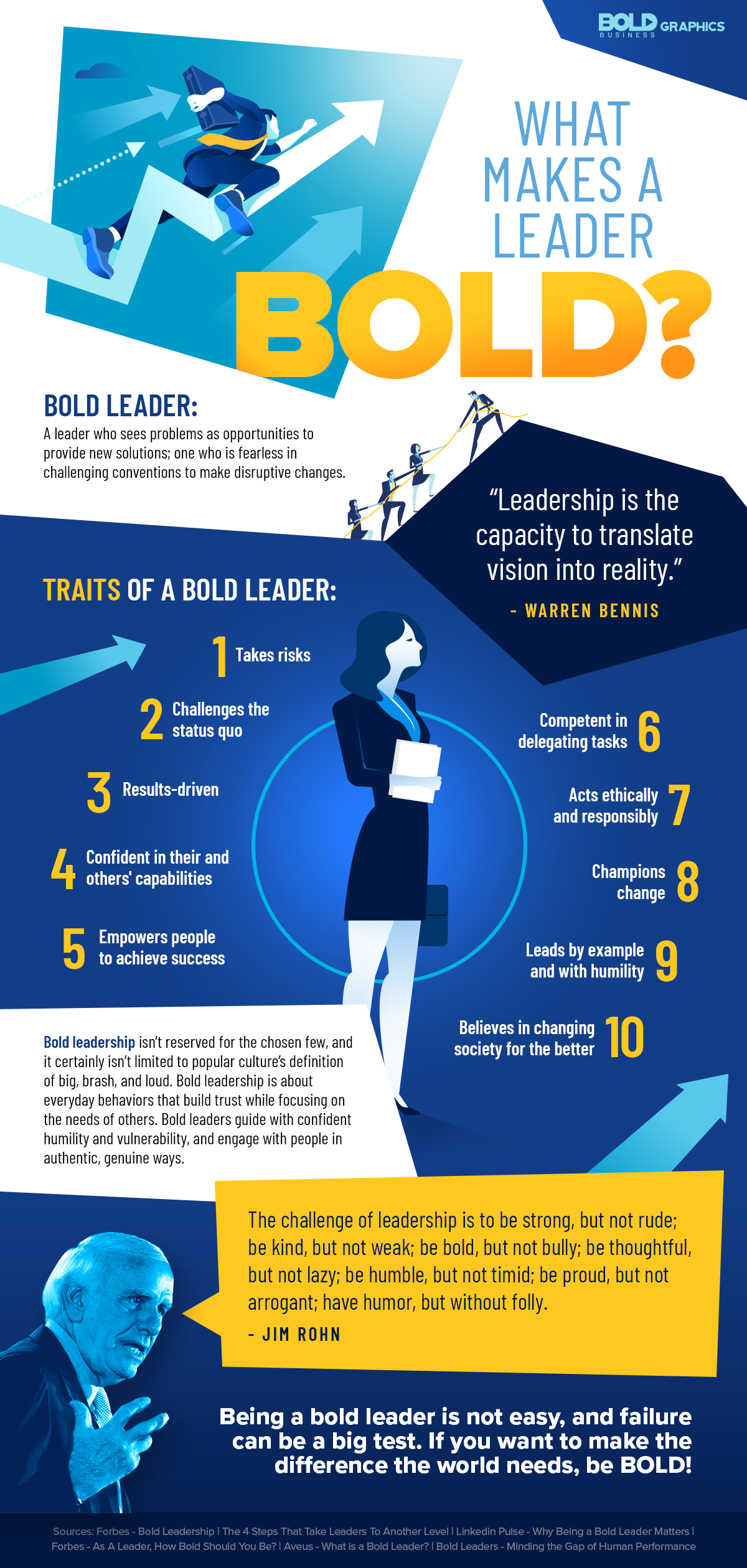 What Does It Take to Be a Bold Leader and What is Bold