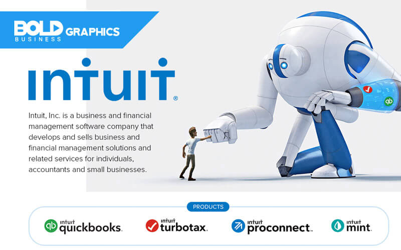 Infographics - Intuit: A Bright Future Defined by Disruption and Reinvention