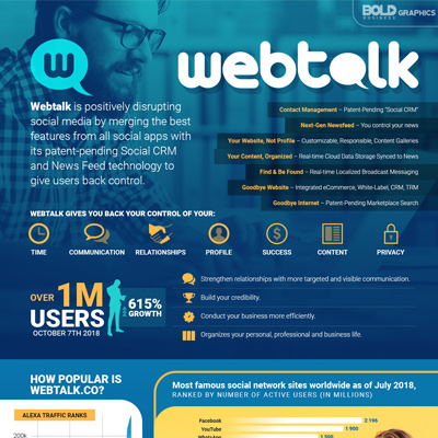 Is Webtalk the Future of Relationship Management & Social Networking?