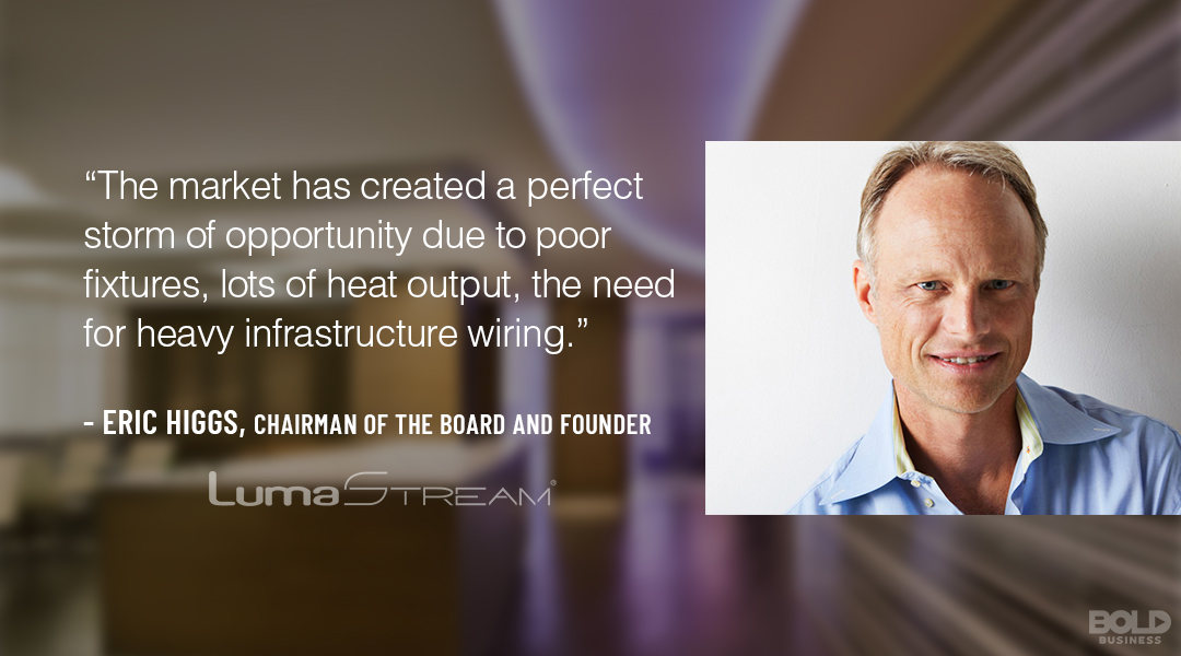 a photo quote from LumaStream Founder, Eric Higgs, in relation to the Evolution of Lighting