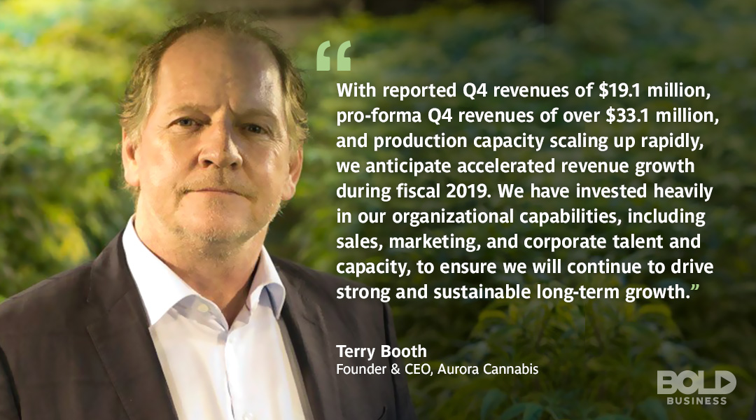 A photo quote from Aurora Cannabis CEO, Terry Booth, on Aurora Cannabis stock positive outlook