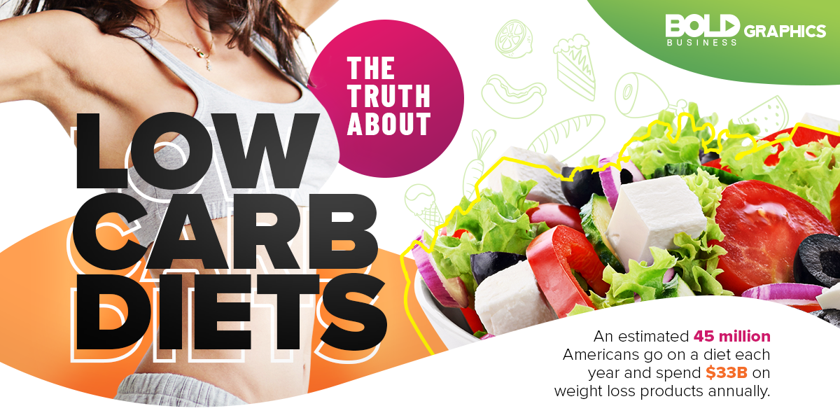 Bold Graphics: Low Carbs Diet Infographics