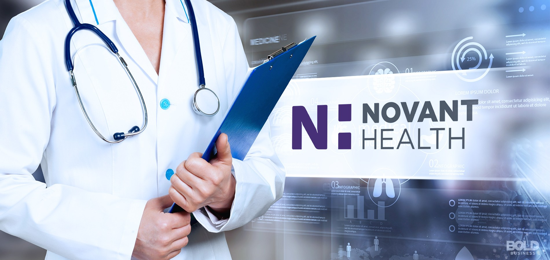 The Novant Health system serves its customers well via keen data management.