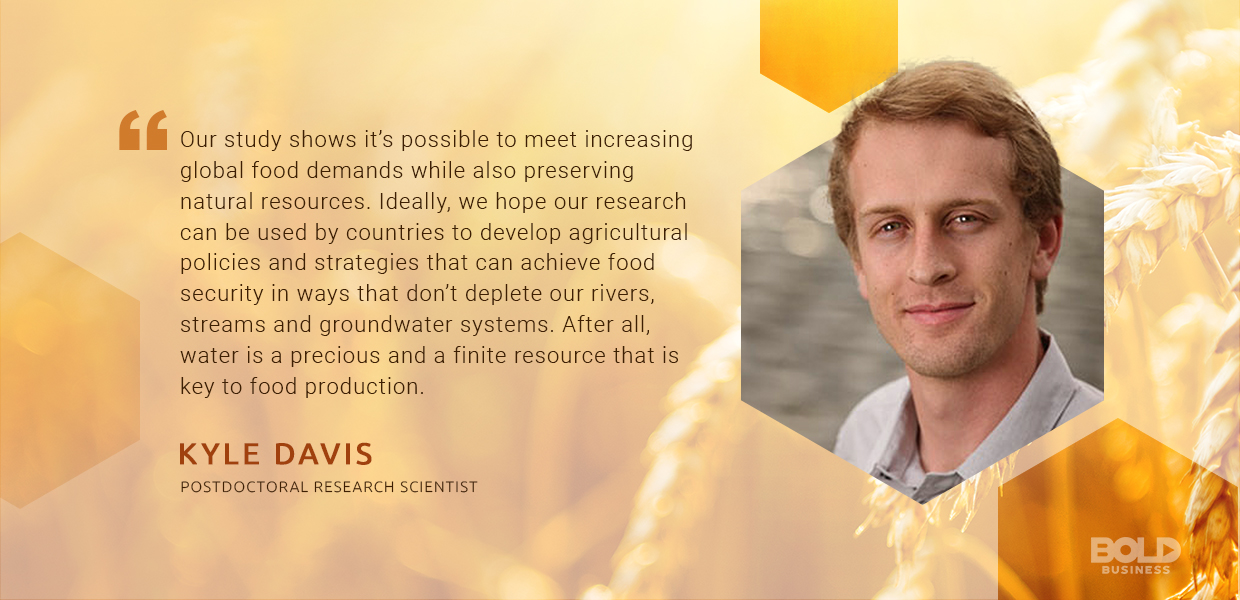 global food security - kyle davis quoted