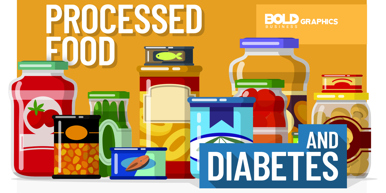 Processed Food and Diabetes Infographic Thumbnail