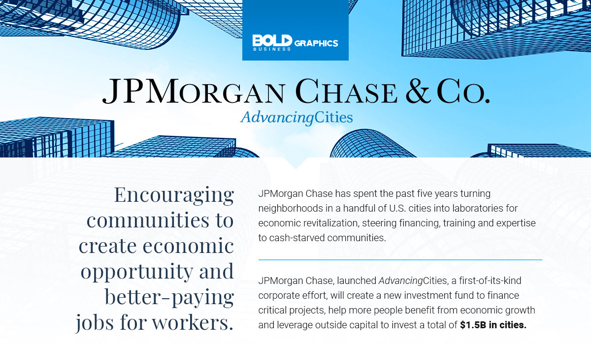 infographic about jp morgan and co's advancing cities program that aims to support boost economic growth