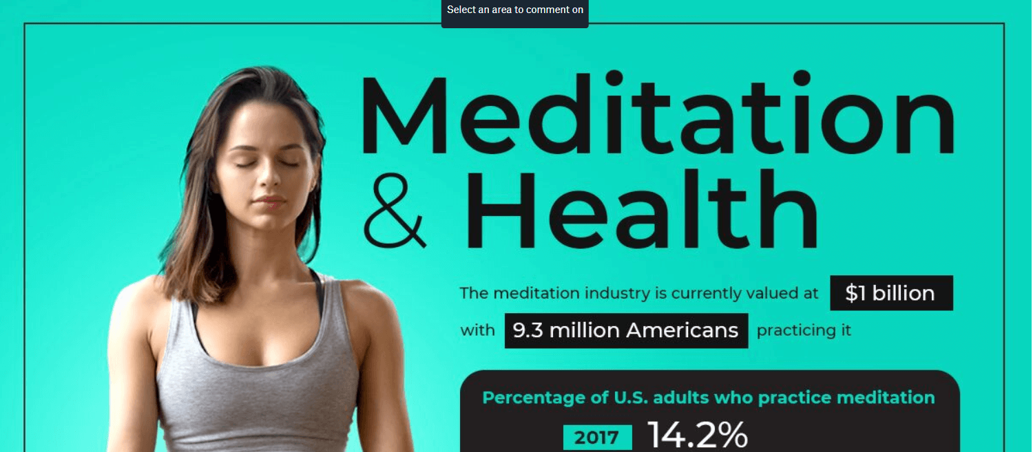infographic about companies that are in pursuit of meditation and health industries