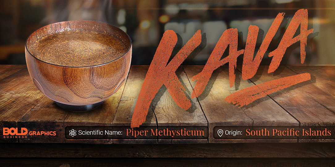 infographic about the uses and benefits of kava