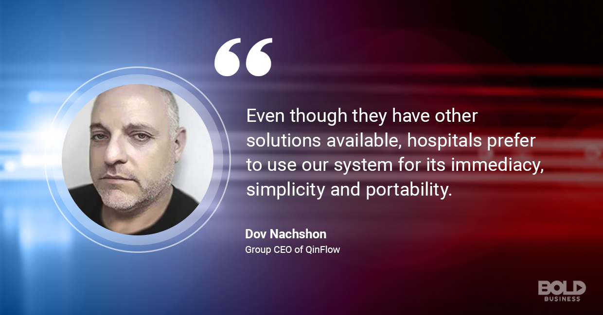 a photo quote of Dov Nachshon in relation to the need for blood and fluid warming systems
