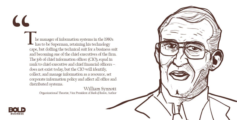 Cartoon quote of William Synnott