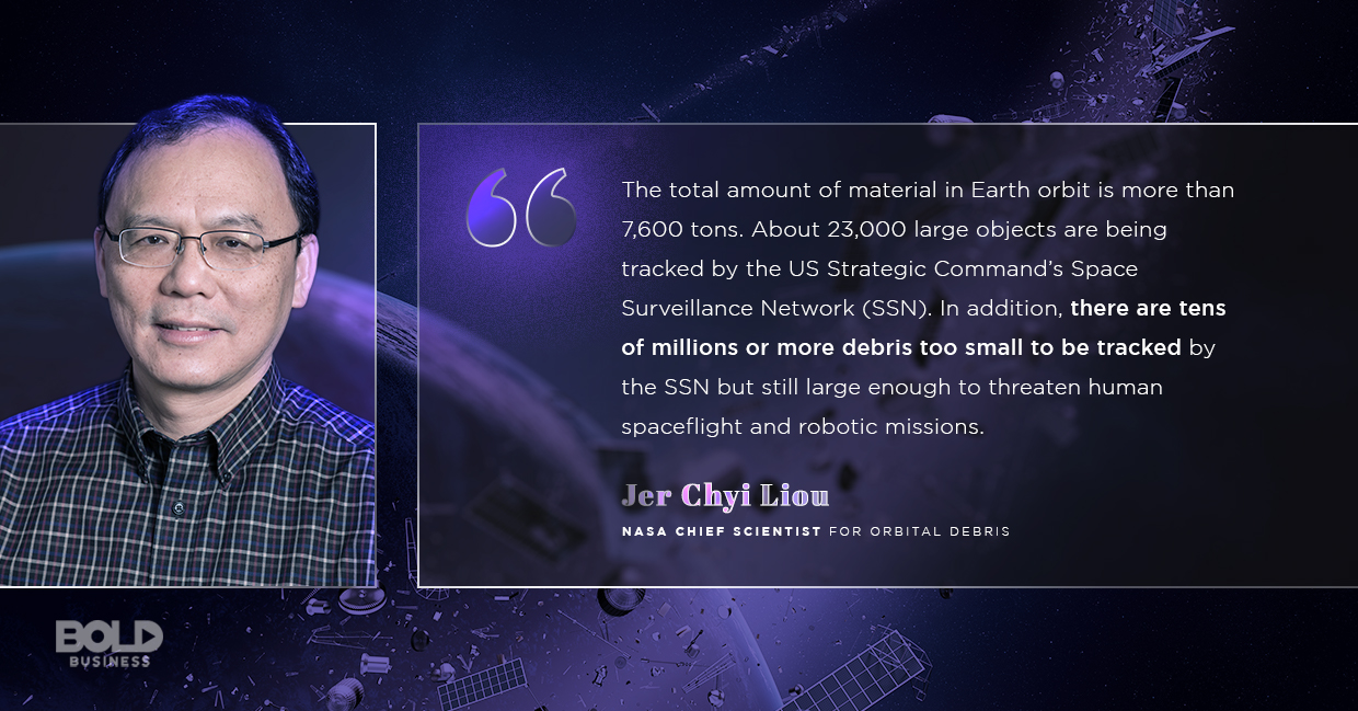 space debris, jer chyi liou quoted