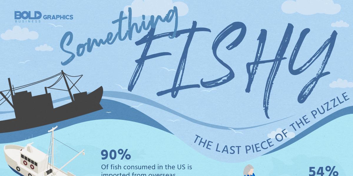 Something Fishy Infographic Thumbnail