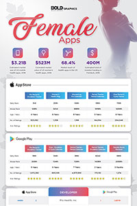 Apps for Female Health and the Growing Femtech Sector Infographic Thumbnail