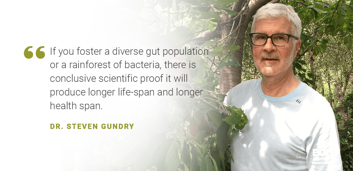 According to Dr. Steven Gundry Longevity isn't possible without good gut health.