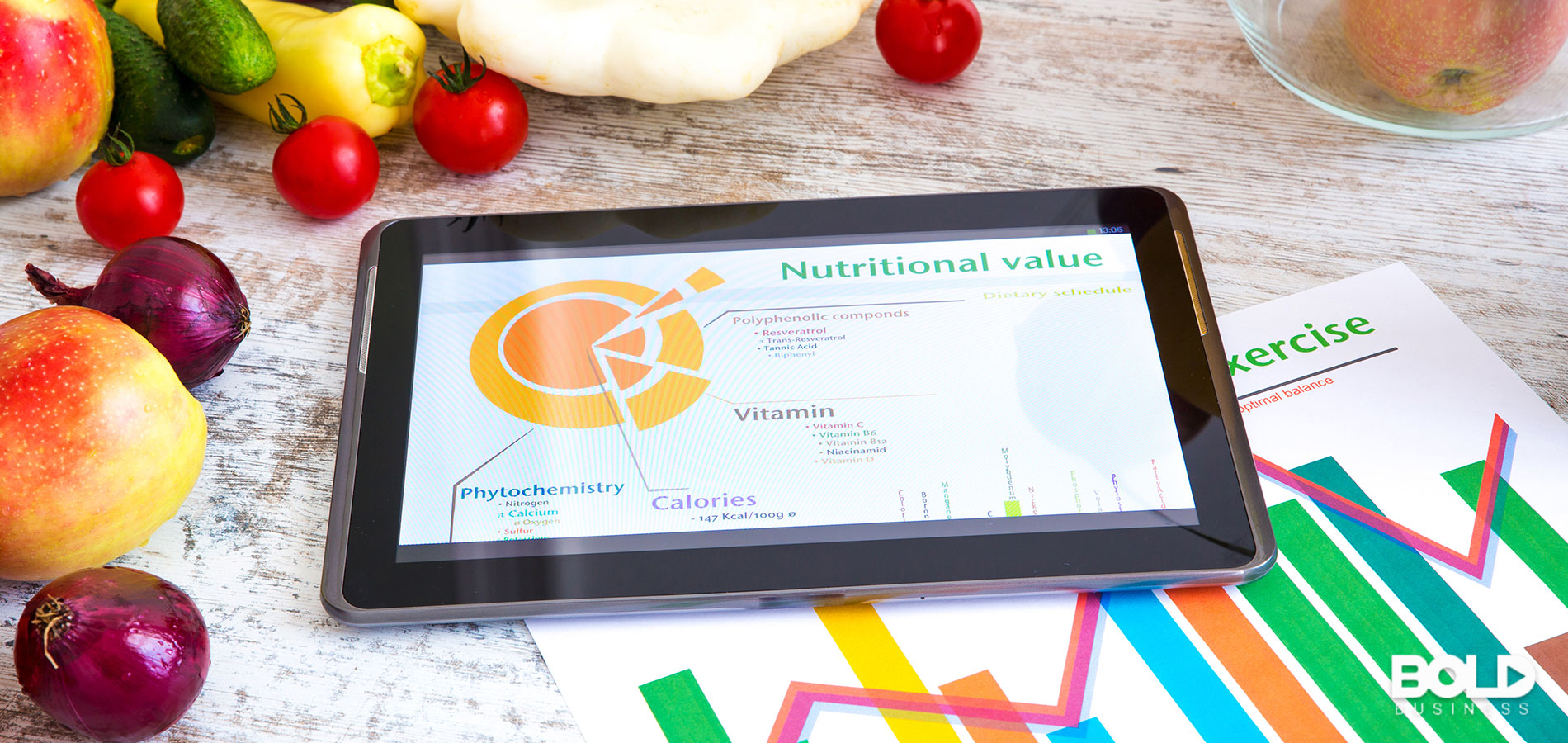 A virtual weight loss app on a tablet, which is on a table full of food