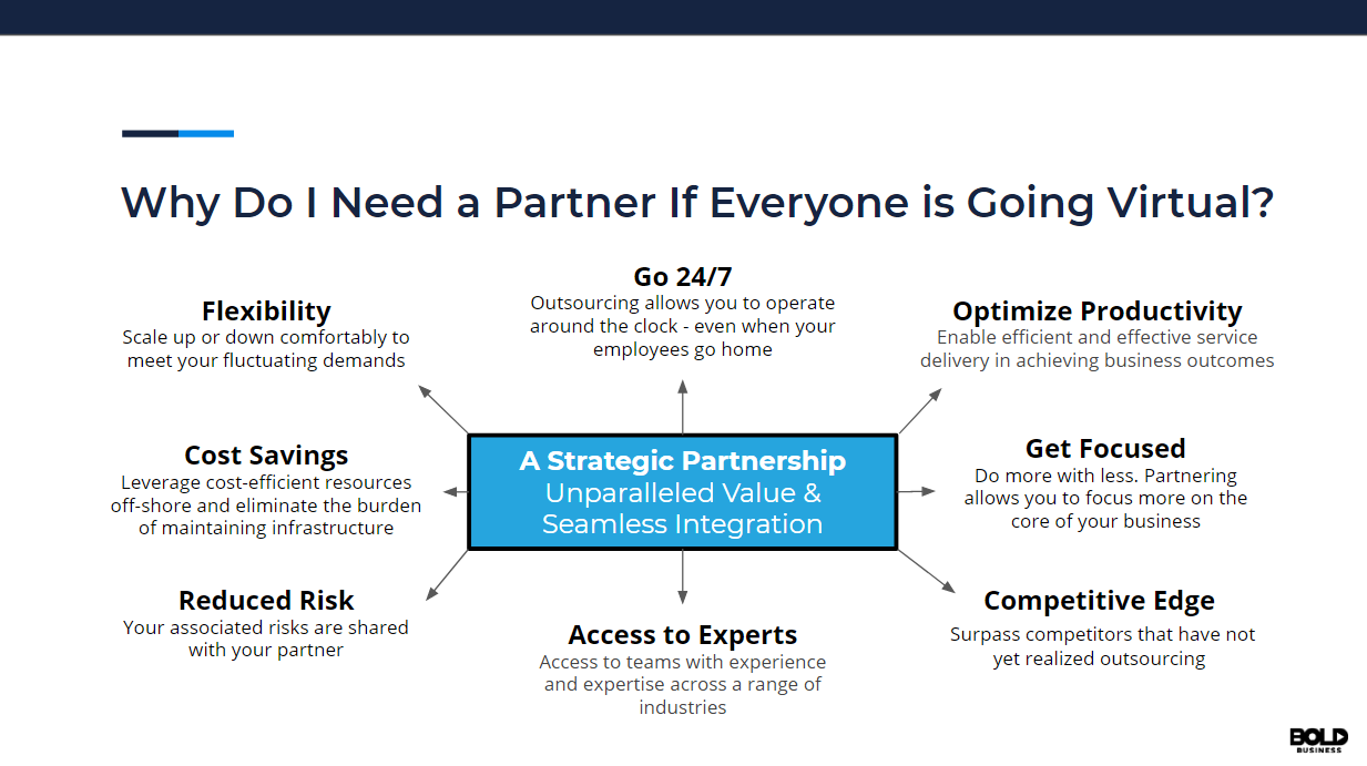 A slide on the list of reasons why you need a good partner