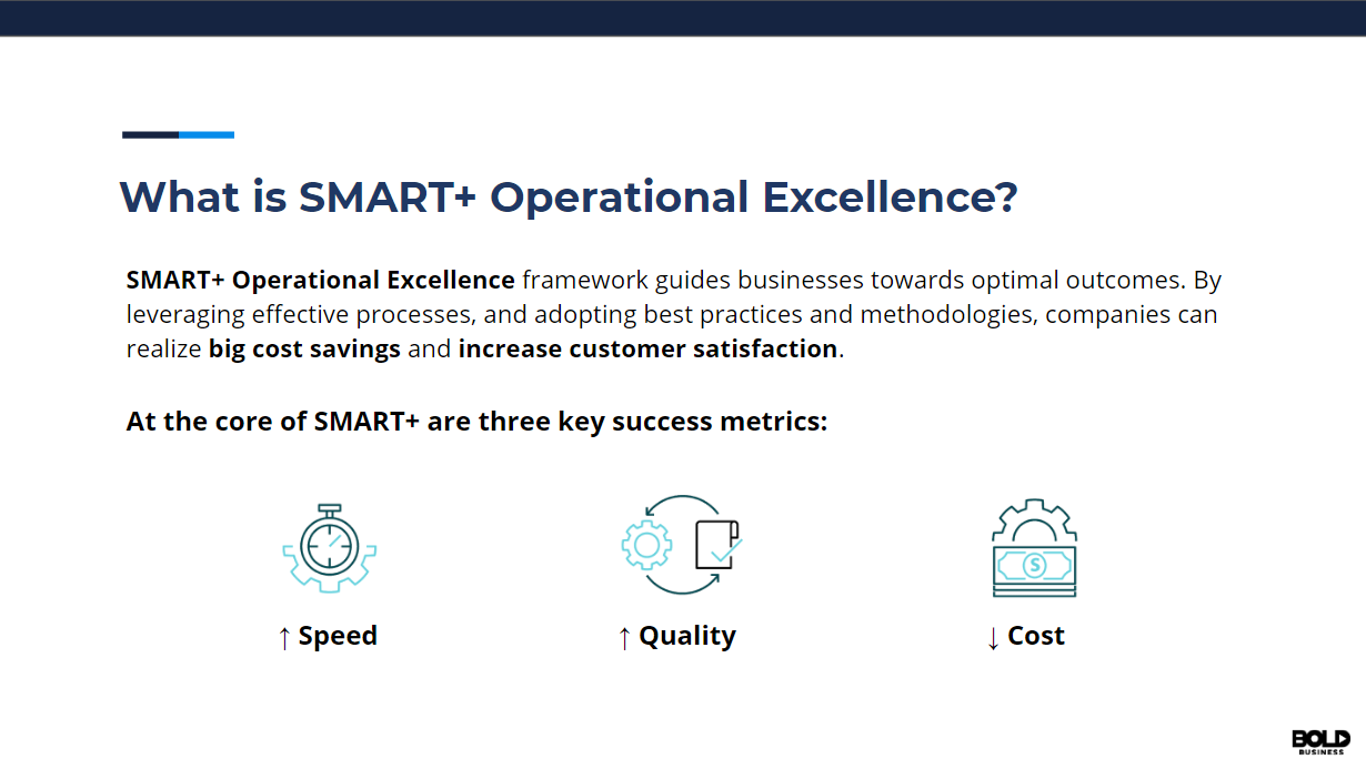 The three core metrics of the SMART+ Operational Excellence framework