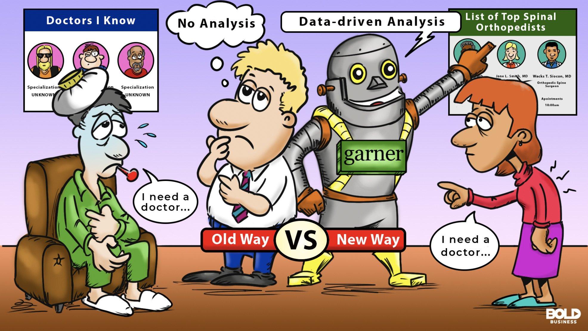 A cartoon of a dude recommending doctors versus a robot doing it