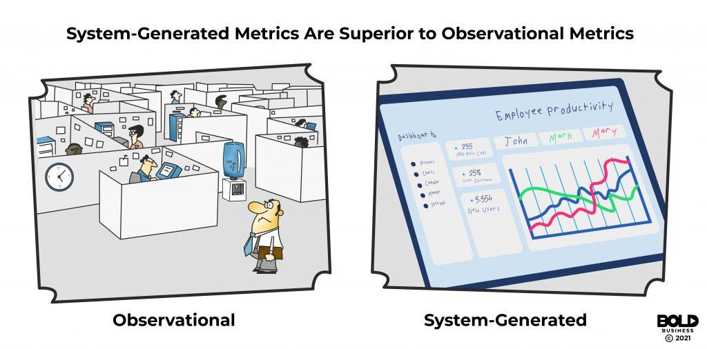 Observational system-generated metrics debate