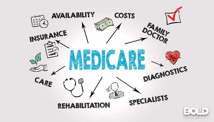 The word Medicare spawning all these other words